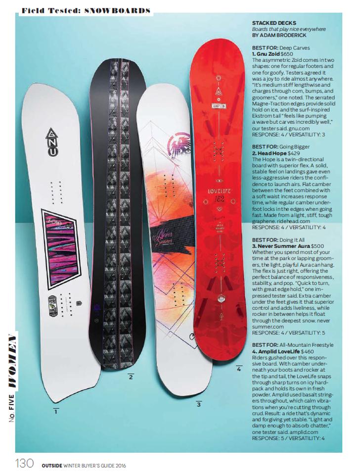Lovelife-Outside-Magazine
