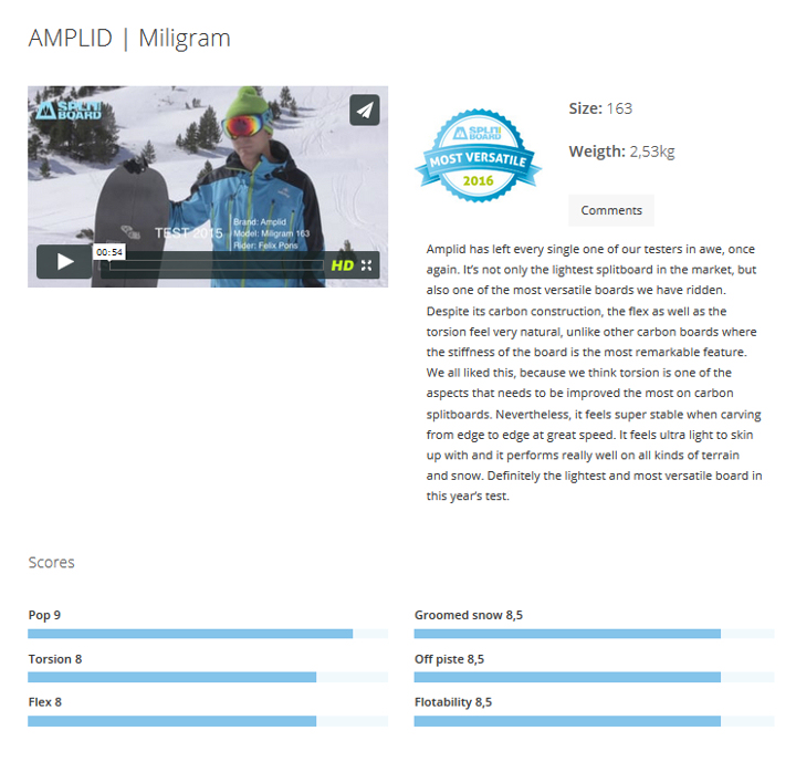 Milligram_review_splitboard-mag